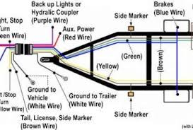 1997 chevy s10 trailer wiring harness wiring diagram and hernes 99 s10 trailer wiring diagram nilza