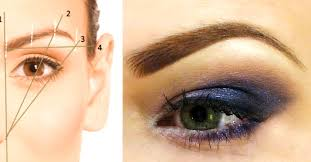 eyebrow shaping guide. eyebrow shaping guide c