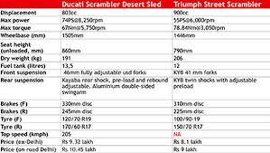 spec comparison triumph street scrambler vs ducati scrambler
