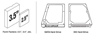 still have ide hard drives time to move to sata the aleratec blog sata drive and ide drive