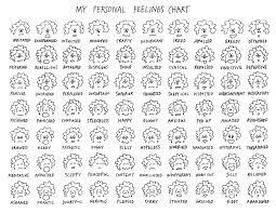 Feelings Chart Pdf Communicrate Worksheets Ratelco