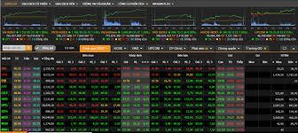 Các công ty chứng khoán (ctck) đều nghiêng về kịch bản điều chỉnh trong ngắn hạn trước khi thị trường chứng khoán có thể đi xa hơn. Chứng Khoan Hom Nay Diá»…n Ä'an Doanh Nghiệp Bất Ä'á»™ng Sản