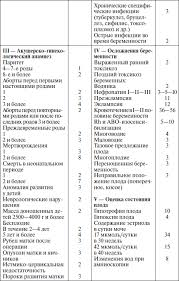 Полный медицинский справочник фельдшера
