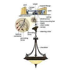 chandelier mounting kit bracket a diagram home depot ki