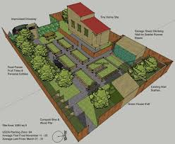 Online Garden Design Courses Model