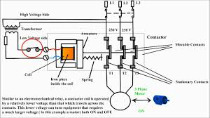 how does a contactor work what is a contactor contactor wiring Packard Wiring Diagram how does a contactor work what is a contactor contactor wiring diagram packard c230b wiring diagram