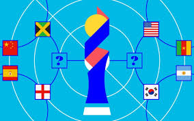 Womens World Cup 2019 Wallchart Predictor