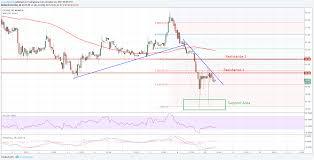 Litecoin Price Analysis Ltc Usd Upsides Remain Capped