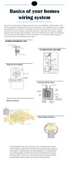 electrical drawing basics the wiring diagram electrical drawing home run vidim wiring diagram electrical drawing