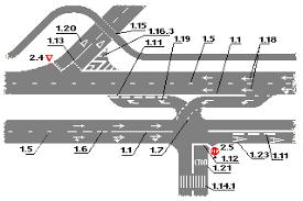 Реферат Правила дорожного движения com Банк  Правила дорожного движения