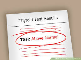 Thyroid Test Range Chart India How To Read And Understand Thyroid Test Results Expert Guide