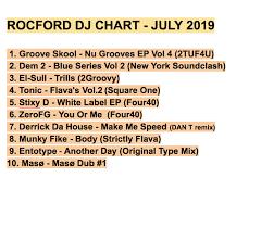 Speed Garage Chart Four40 Records Four40recordsuk Twitter