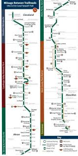 Erie Canal Towpath Map Mileage Map And Safety Information