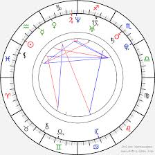 Matt Barr Birth Chart Horoscope Date Of Birth Astro