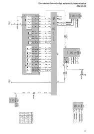 volvo xc70 wiring diagram volvo image wiring diagram 2001 volvo v70 xc wiring diagram 2001 auto wiring diagram schematic on volvo xc70 wiring diagram