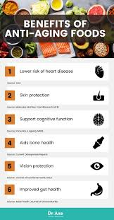 benefits of anti aging foods dr axe