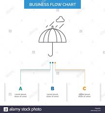 Umbrella Camping Rain Safety Weather Business Flow Chart