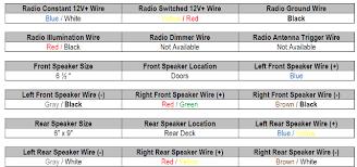 1997 honda civic del sol wiring diagram car stereo radiobuzz48 com 1997 honda civic wiring harness diagram at 97 Civic Wiring Diagram
