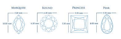 Diamond Carats Learn All About Diamond Carat Weight