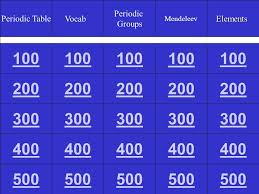 1 Periodic Table Game 1 JEOPARDY S2C01 Jeopardy Review. - ppt download