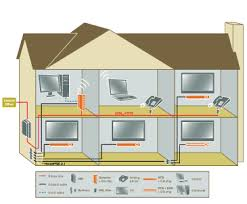 house network wiring diagram house wiring diagrams online network wiring diagrams