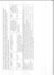 Анонсы защит Сведения об оппоненте 1