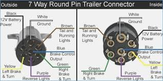 hopkins trailer wiring harness diagram wildness me hopkins trailer breakaway wiring diagram hopkins 7 pin trailer wiring diagram brainglue