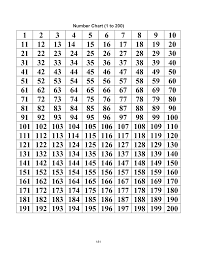 work area twin prime: printable number chart    printable number chart