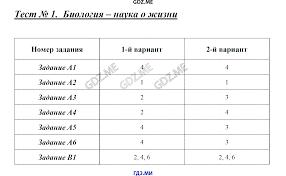 ГДЗ контрольные по биологии класс Богданов Биология наука о жизни