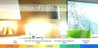 Ge Lighting Reveal Braveboutique Co