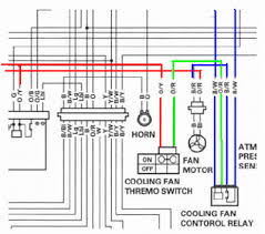 hayabusa wiring diagram wiring schematics and diagrams hayabusa wiring diagram nodasystech