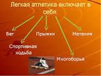 презентация на тему легкая атлетика королева спорта 7 класс