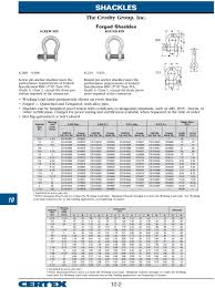 Shackle Weight Chart Shackles The Crosby Group Inc Pdf Free Download