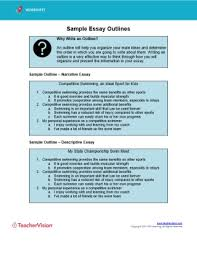 It is important to follow a certain template in order to get an idea about the contents, which should be a part of the final college application essay. Essay Outline How To For Students Teachers Teachervision