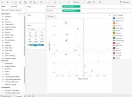 Power Bi Quadrant Chart Quadrant Analysis In Tableau Article Datacamp