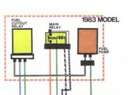 yamaha virago 750 wiring diagram yamaha image 95 virago 750 wiring diagram wiring diagram on yamaha virago 750 wiring diagram