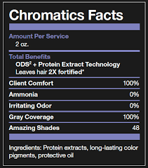 Redken Permanent Hair Color Chart Chromatics 101 Hair Fortifying Permanent Haircolor Redken