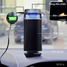 Michelin ML-19] Máy khử mùi ô tô, lọc không khí - Bộ lọc HEPA