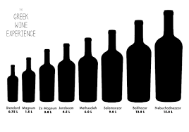 Wine Magnum Size Chart When Wine Bottle Sizes Matters The Greek Wine Experience