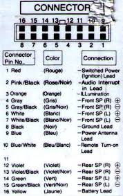 auto wire color code guide wiring diagram for you • auto wiring diagrams awesome of alpine car stereo wiring automotive wire color code standard automotive wire