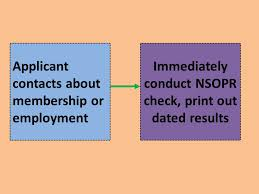 Criminal Background Check Flowchart Of Process Office On