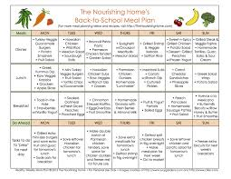 Weekly Meal Planer 1st Week Back To School Meal Plan The Nourishing Home