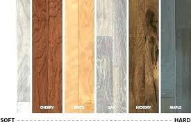 Birch Plywood Grade Chart Birch Plywood Stained Zabori Info