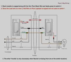 leviton decora 3 way switch wiring diagram wiring diagrams leviton decora 3 way switch wiring diagram 10 things you should know before diagram information rh