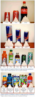 Kids Exposed To Too Many Sugary Soda Ads Says Yale Rudd Center
