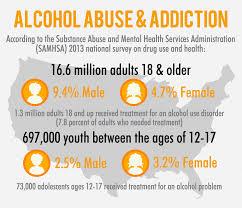 alcoholism cause effect essay alcoholism  alcoholism cause effect essay