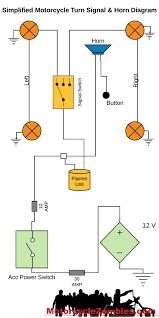 simplified motorcycle wiring harness motorcyclezombies com simplified motorcycle turn signal horn wiring diagram