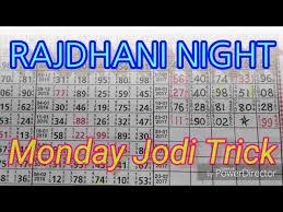 Rajdhani Night New Bombay Monday Jodi Trick Satta Matka