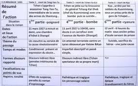 Pattern Of Organization Amazing Pattern Of Organization In Essays Term Paper Academic Writing