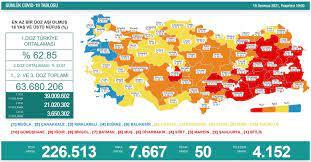 Türkiye'nin 20 Temmuz koronavirüs tablosu açıklandı: Vaka sayılarında  tehlikeli yükseliş - Yeni Şafak
